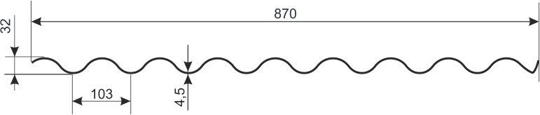 Волна с капиллярной канавкой