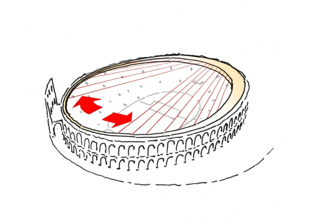 крыша-мембрана