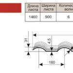 размеры кровельных листов керамопласта
