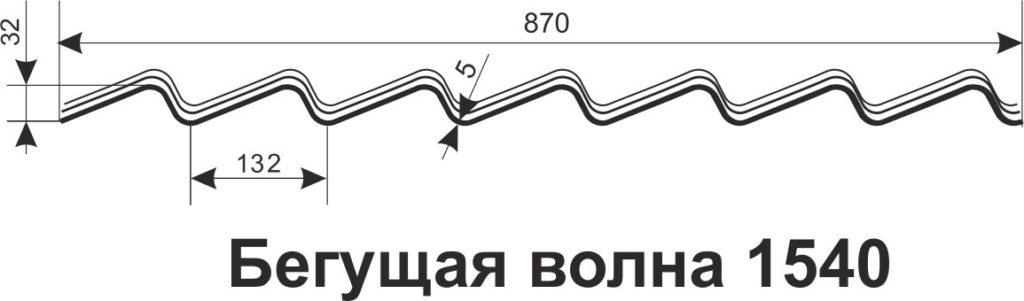 begushhaya-volna-1540